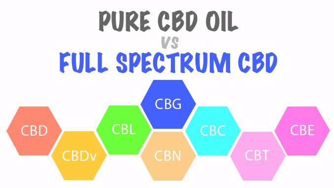 cbd-vs-full